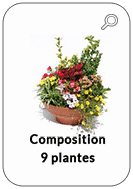 Composition-additionnelle